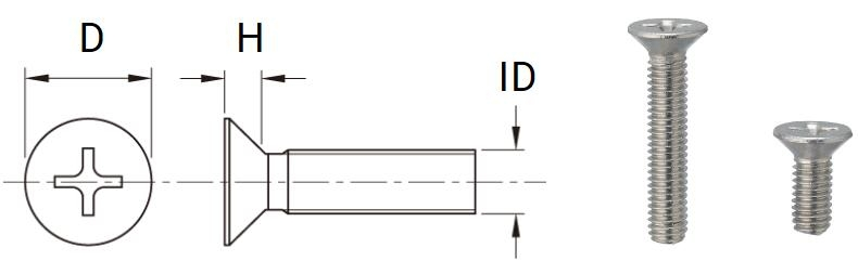 Screw standard ISO / JIS