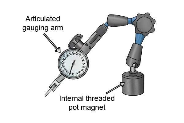 Internal threaded pot magnet holding an articulated arm gauge