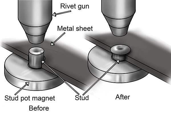 Riveting the stud on a plain stud pot magnet