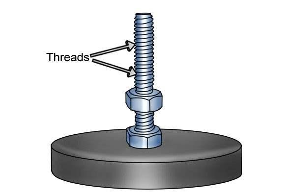 Threads on an external stud pot magnet