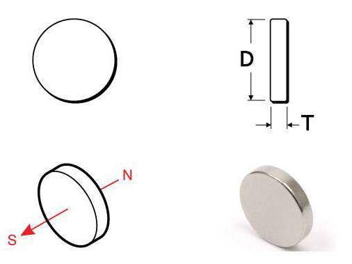 Drawing of Neodymium Disc magnets
