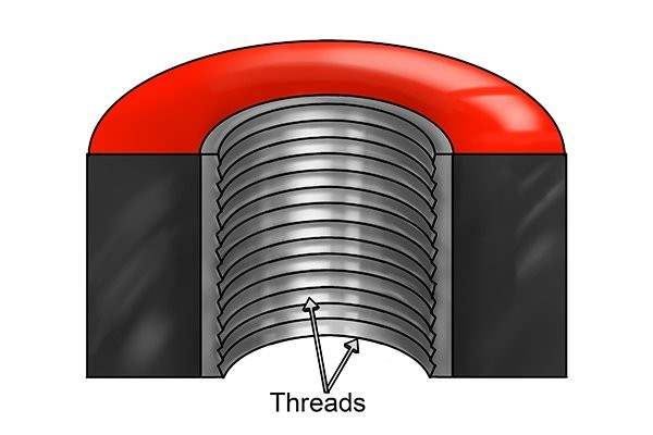 Threads in an internal threaded hole