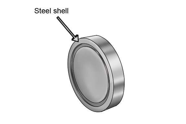 Pot magnet with a steel shell