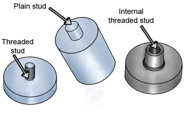 Types of stud: threaded, internal threaded, and plain