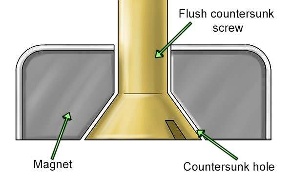countersunk screw in magnet