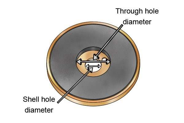 Through hole diameter and shell hole diameter in a through hole pot magnet