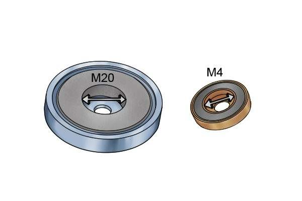 M20 and M4 through hole pot magnets