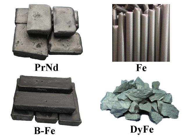 The various elements that compose a neodymium magnet