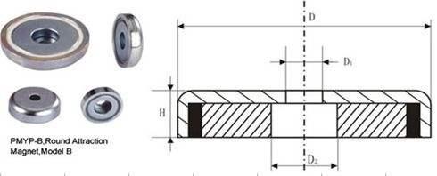 Neodymium Pot Magnets