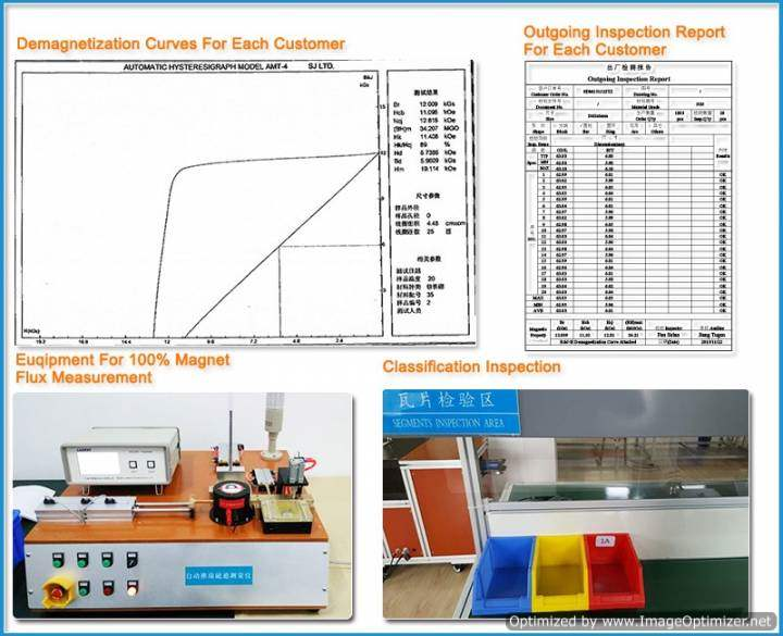 Demagnetization Curves & Outgoing Inspection Report for each customer.
